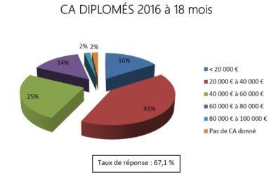 ca-diplome-2016-15mois